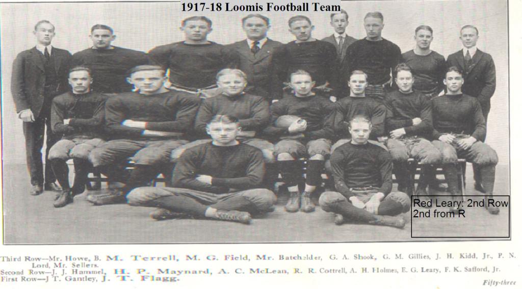 LoomisFootball